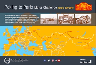 Peking to Paris 2019 Route Map